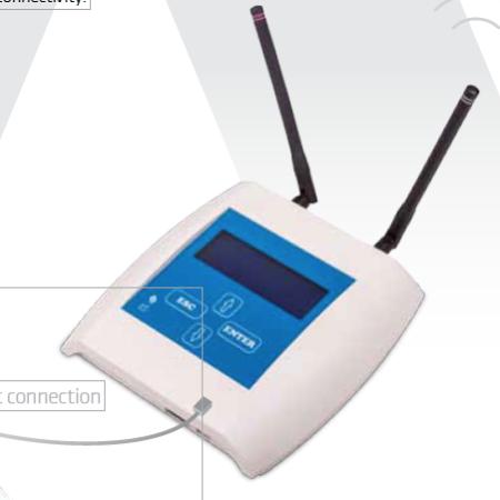 Communication Gateway Sms Metering
